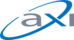 Axi-card.ro
